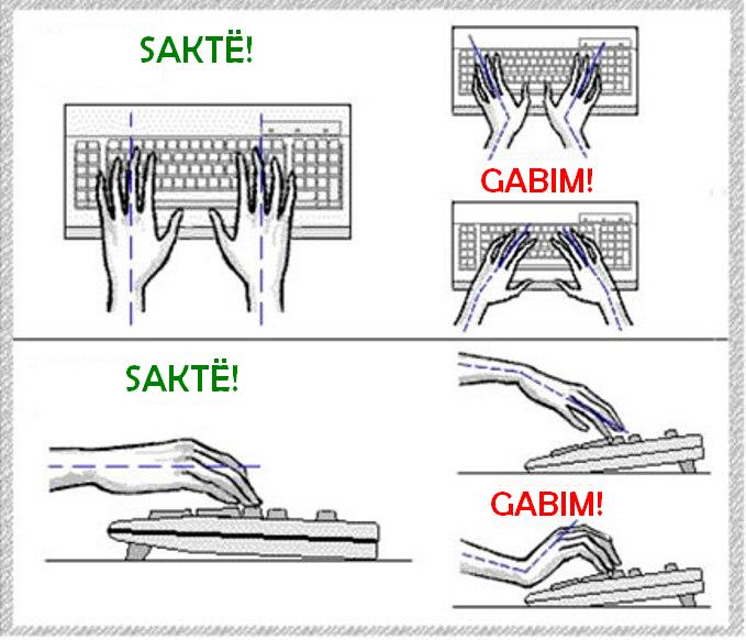 Keyboard-Ergonomics